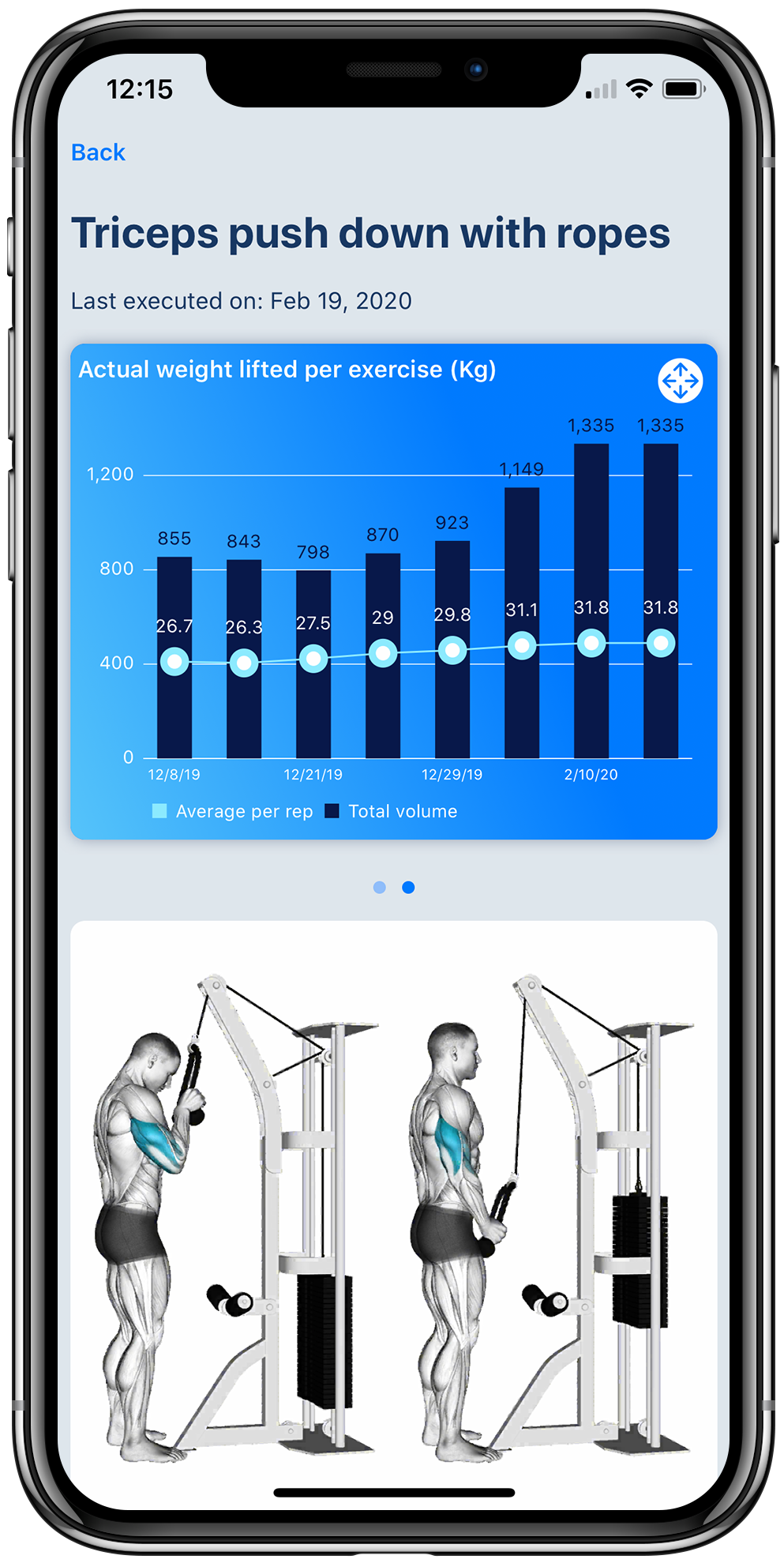 Workout tracker app on iPhone displaying a bench press exercise including progress