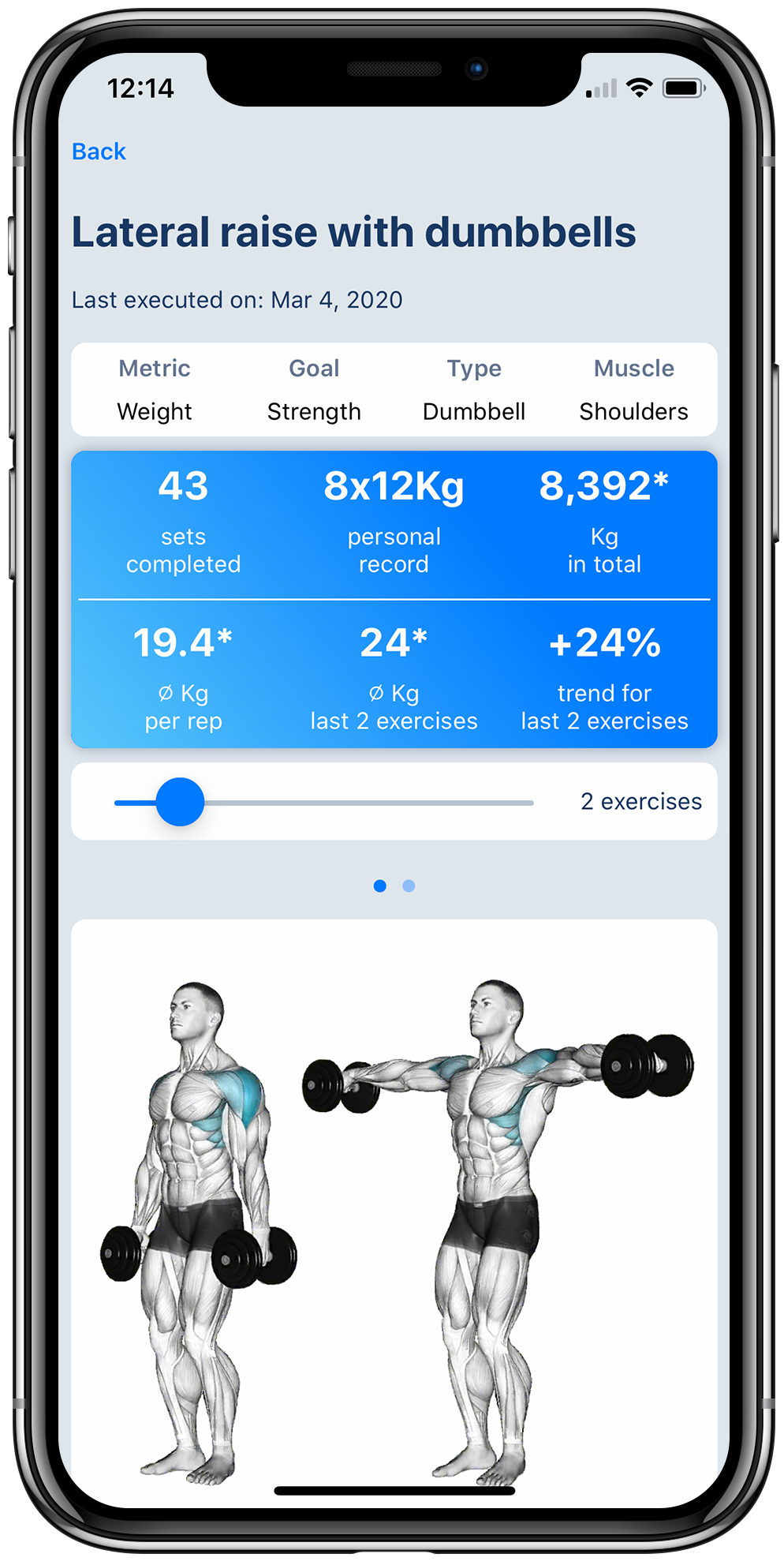 Workout tracker app on iPhone displaying a shoulder press exercise including progress